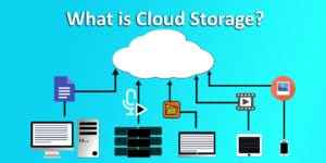 what is Cloud Storage ? 2020