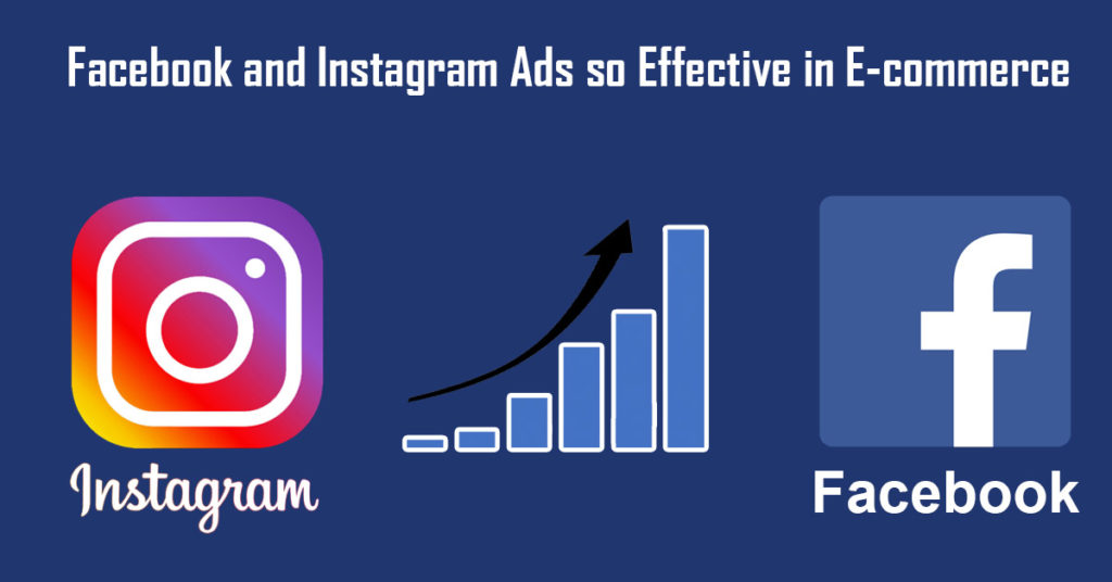 Facebook and Instagram Ads so Effective in E-commerce